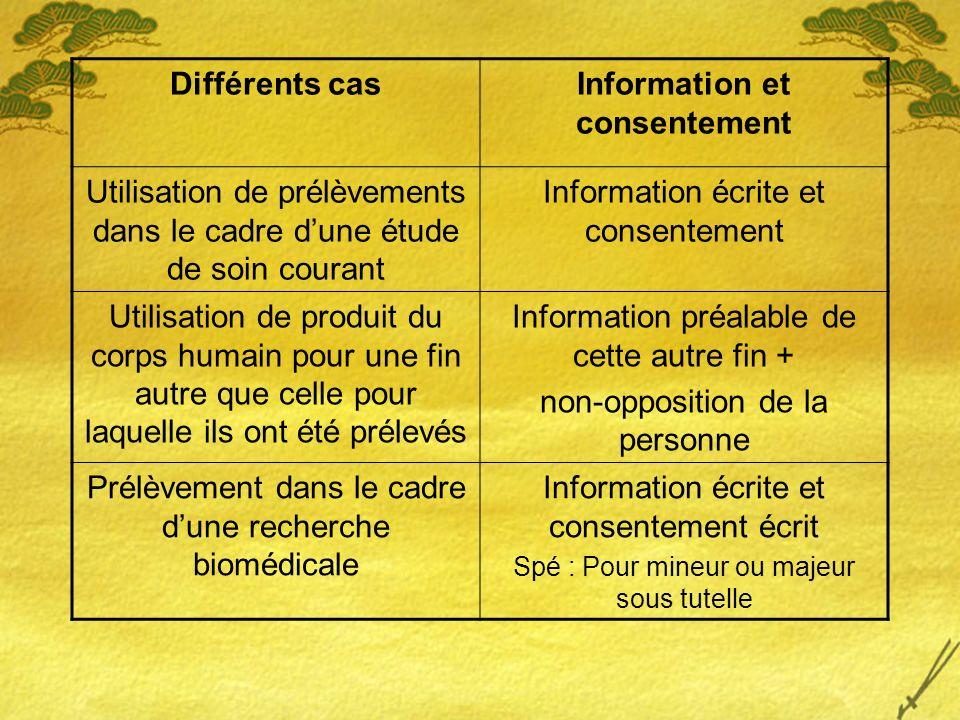 Information et consentement