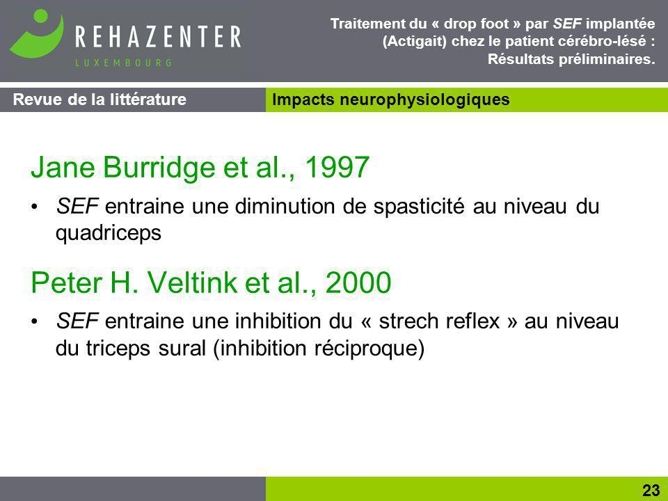 Jane Burridge et al., 1997 Peter H. Veltink et al., 2000
