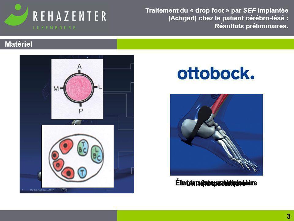 Électrode quadripolaire
