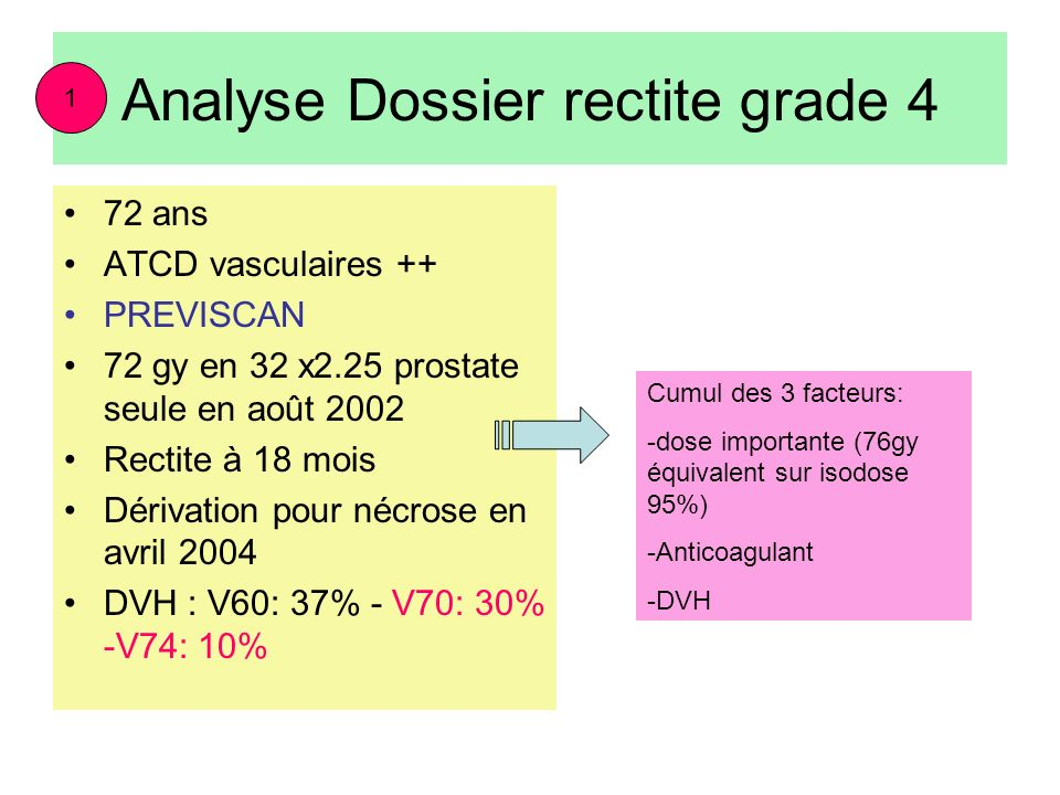 Analyse Dossier rectite grade 4