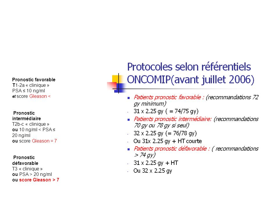 Pronostic favorable T1-2a « clinique » PSA ≤ 10 ng/ml et score Gleason < Pronostic intermédiaire T2b-c « clinique » ou 10 ng/ml < PSA ≤ 20 ng/ml ou score Gleason = 7 Pronostic défavorable T3 « clinique » ou PSA > 20 ng/ml ou score Gleason > 7