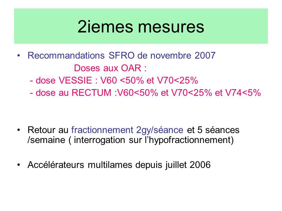 2iemes mesures Recommandations SFRO de novembre 2007 Doses aux OAR :