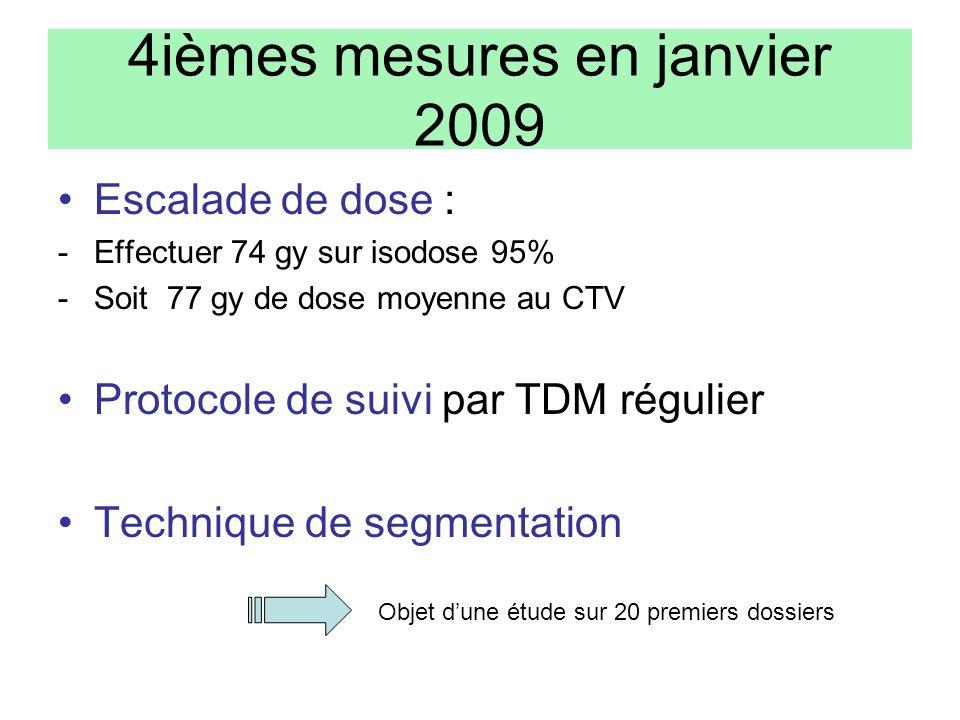 4ièmes mesures en janvier 2009
