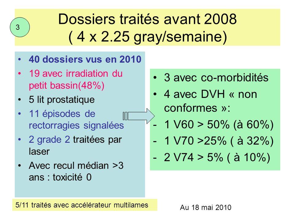 Dossiers traités avant 2008 ( 4 x 2.25 gray/semaine)