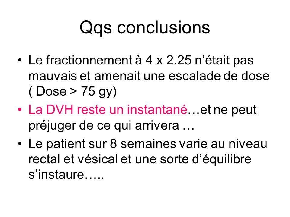Qqs conclusions Le fractionnement à 4 x 2.25 n'était pas mauvais et amenait une escalade de dose ( Dose > 75 gy)