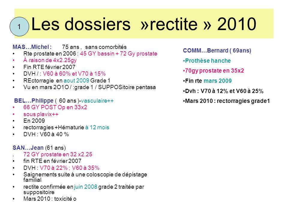 Les dossiers »rectite » 2010