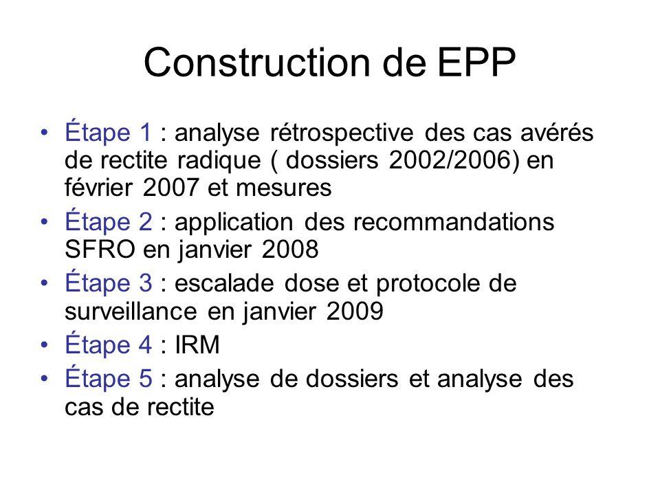 Construction de EPP Étape 1 : analyse rétrospective des cas avérés de rectite radique ( dossiers 2002/2006) en février 2007 et mesures.