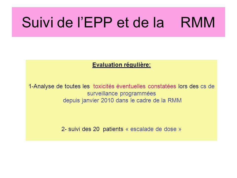 Suivi de l'EPP et de la RMM