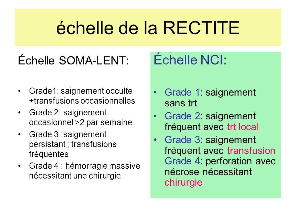 échelle de la RECTITE Échelle NCI: Échelle SOMA-LENT: