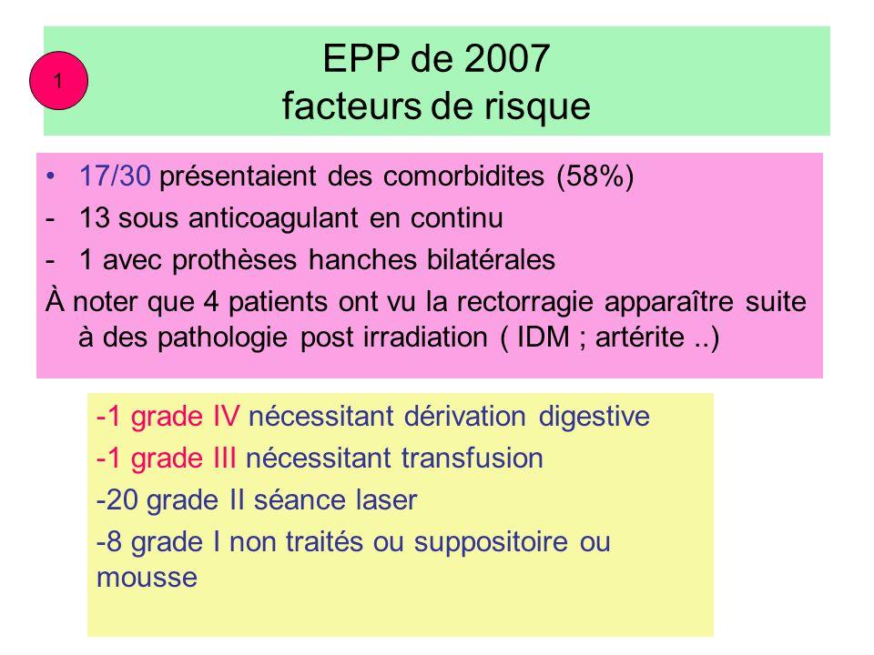 EPP de 2007 facteurs de risque