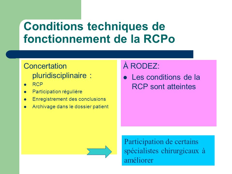 Conditions techniques de fonctionnement de la RCPo