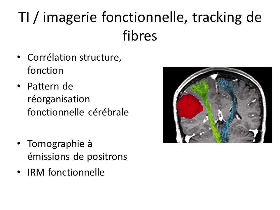 TI / imagerie fonctionnelle, tracking de fibres