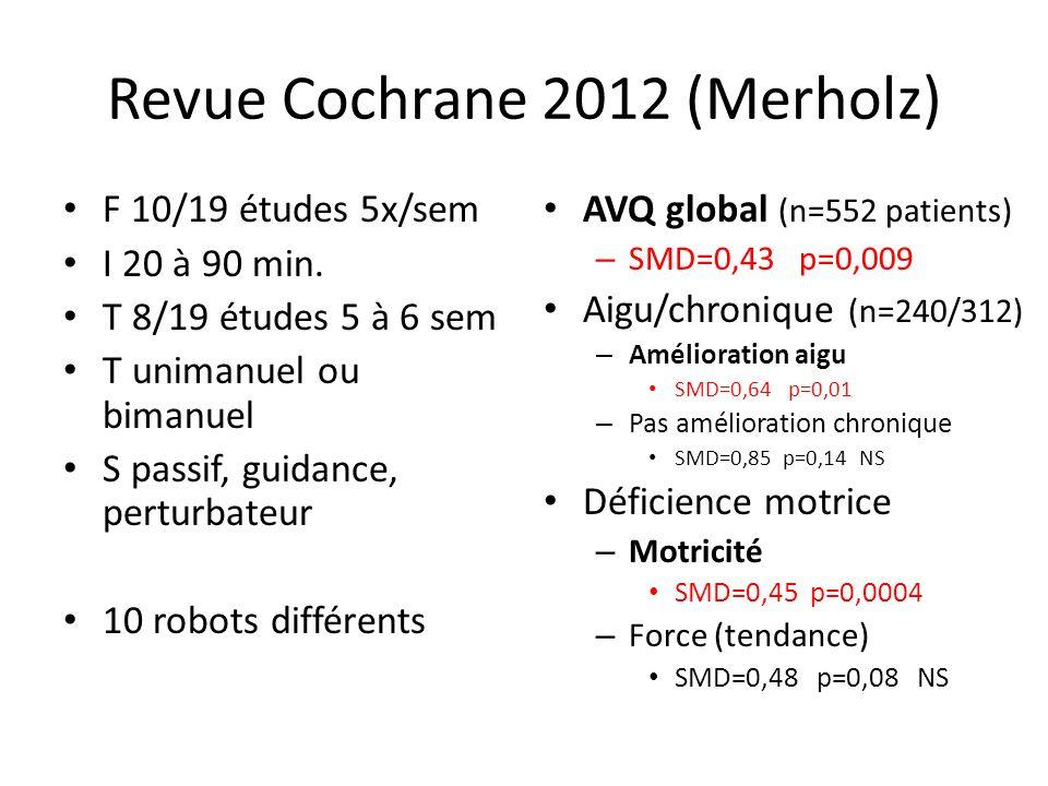 Revue Cochrane 2012 (Merholz)