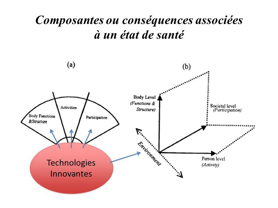 Composantes ou conséquences associées à un état de santé
