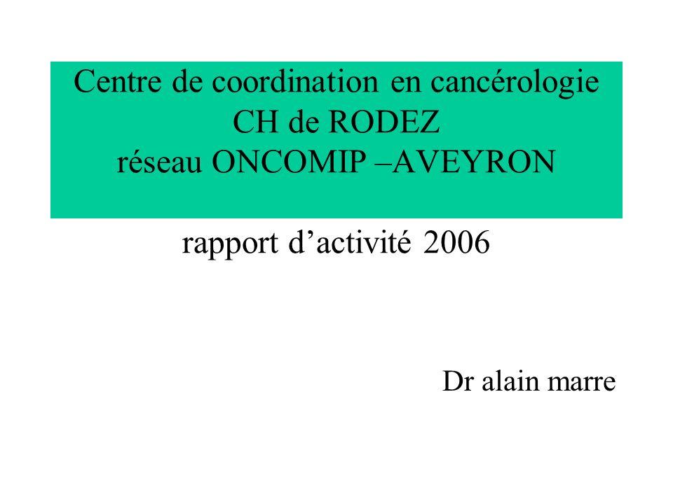Centre de coordination en cancérologie CH de RODEZ réseau ONCOMIP –AVEYRON rapport d'activité 2006