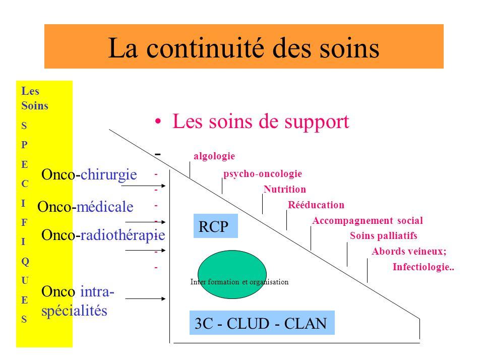 La continuité des soins