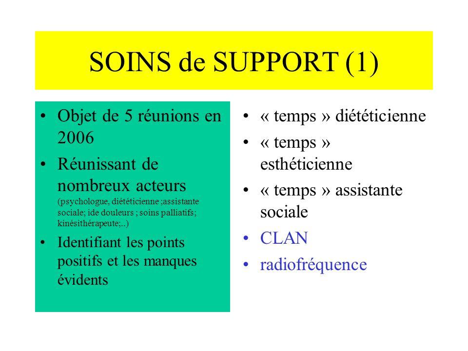 SOINS de SUPPORT (1) Objet de 5 réunions en 2006