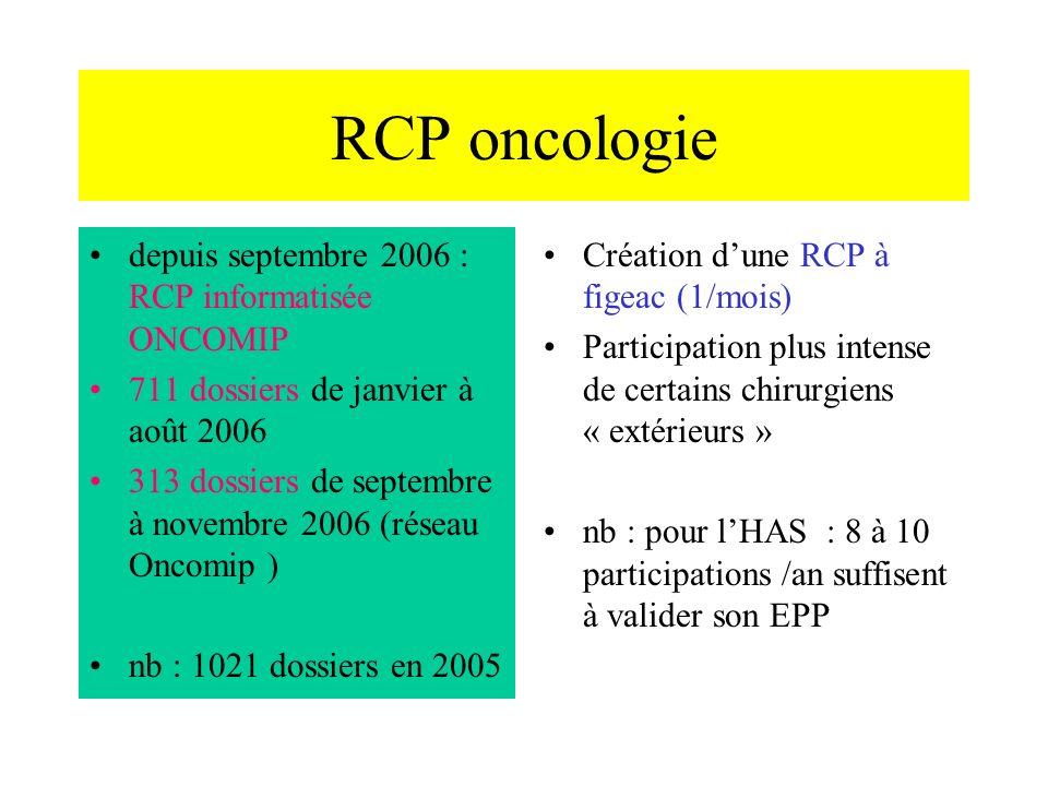 RCP oncologie depuis septembre 2006 : RCP informatisée ONCOMIP