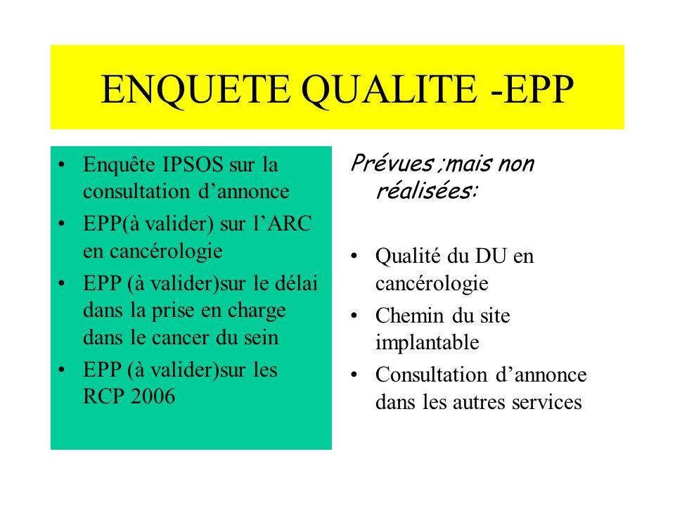 ENQUETE QUALITE -EPP Enquête IPSOS sur la consultation d'annonce