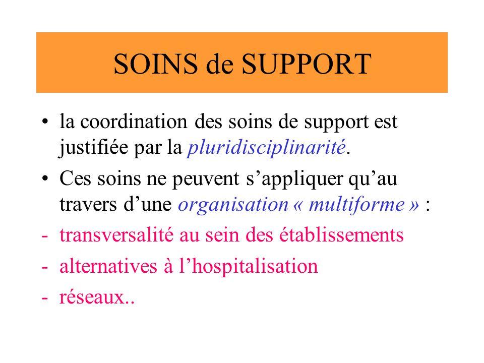 SOINS de SUPPORT la coordination des soins de support est justifiée par la pluridisciplinarité.