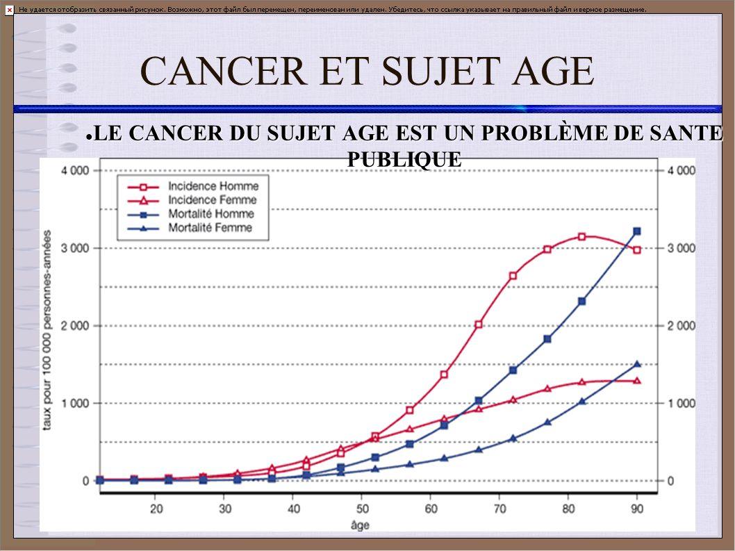 LE CANCER DU SUJET AGE EST UN PROBLÈME DE SANTE PUBLIQUE