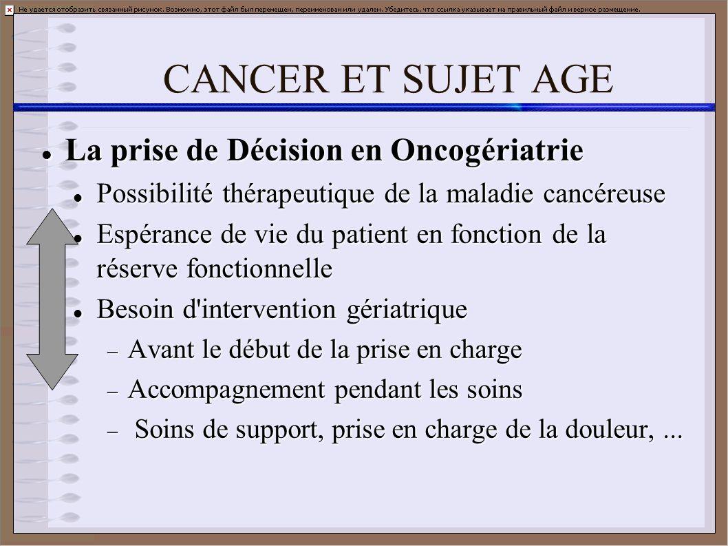 CANCER ET SUJET AGE La prise de Décision en Oncogériatrie