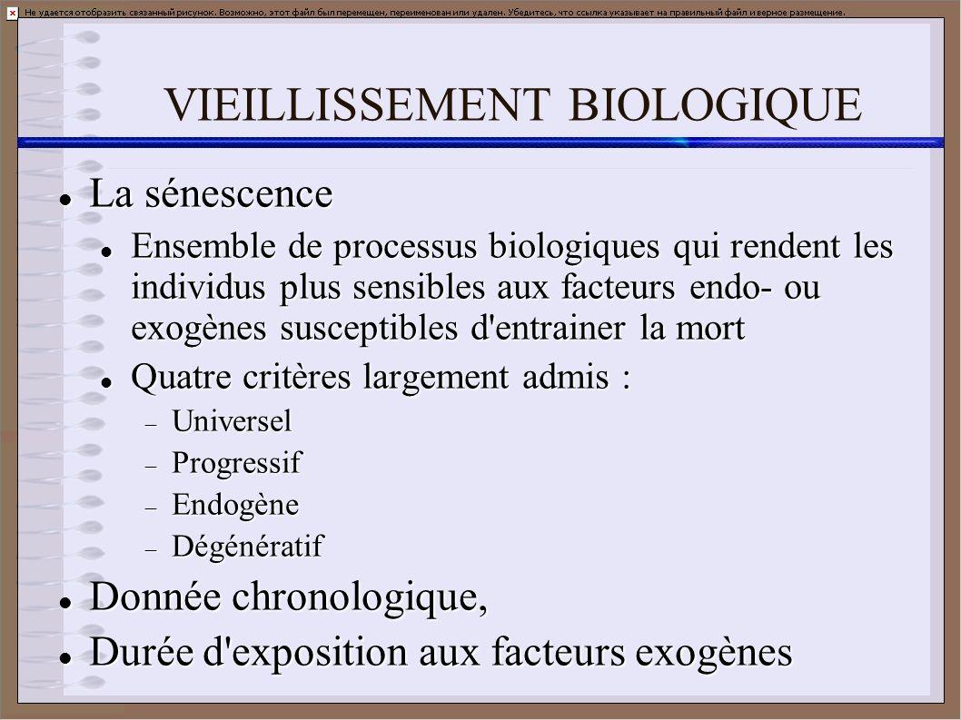 VIEILLISSEMENT BIOLOGIQUE