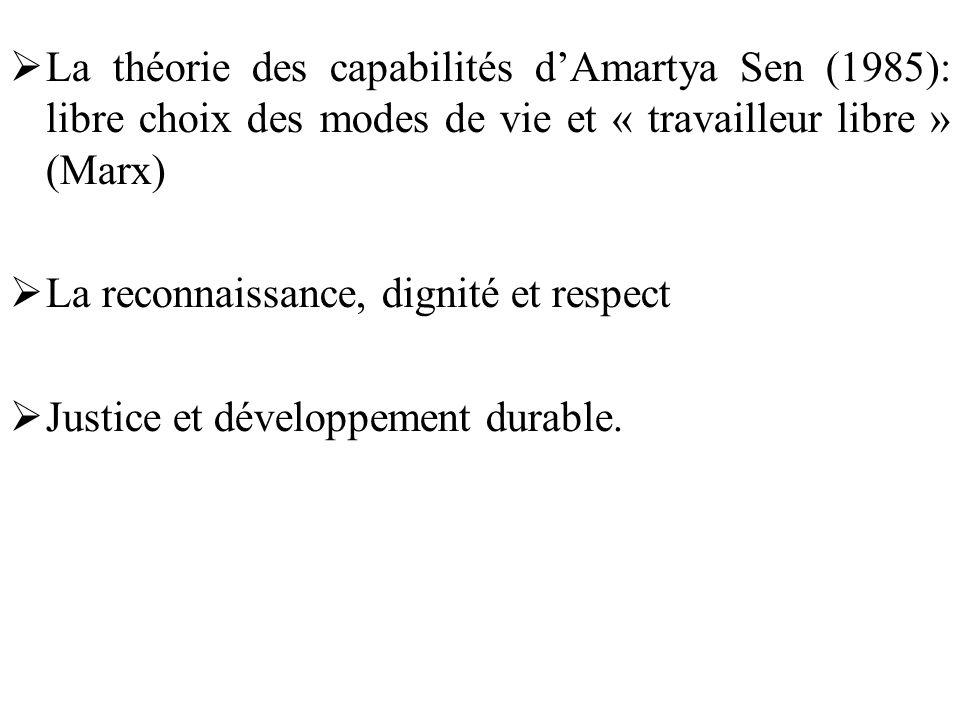 La théorie des capabilités d'Amartya Sen (1985): libre choix des modes de vie et « travailleur libre » (Marx)