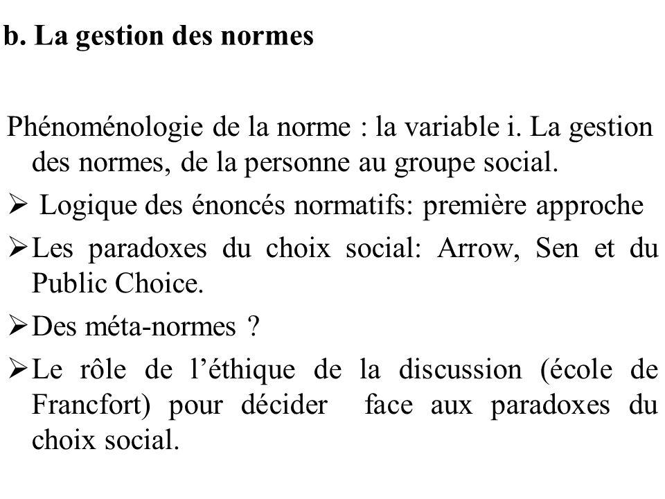 b. La gestion des normes Phénoménologie de la norme : la variable i. La gestion des normes, de la personne au groupe social.