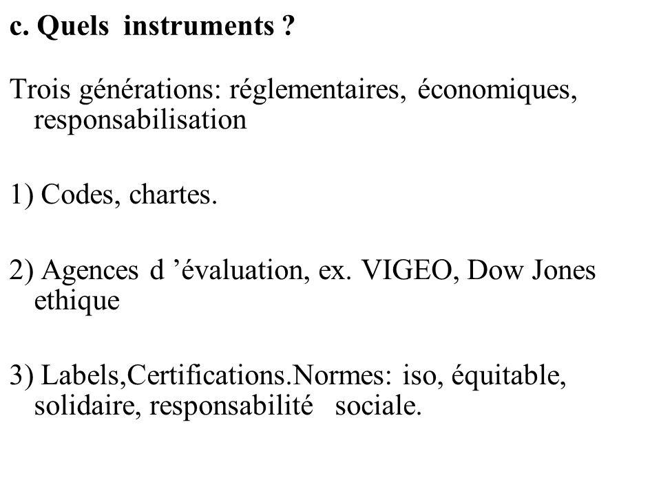c. Quels instruments Trois générations: réglementaires, économiques, responsabilisation. 1) Codes, chartes.