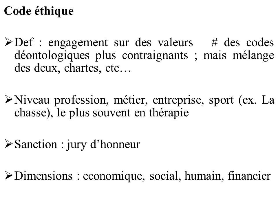 Code éthique Def : engagement sur des valeurs # des codes déontologiques plus contraignants ; mais mélange des deux, chartes, etc…