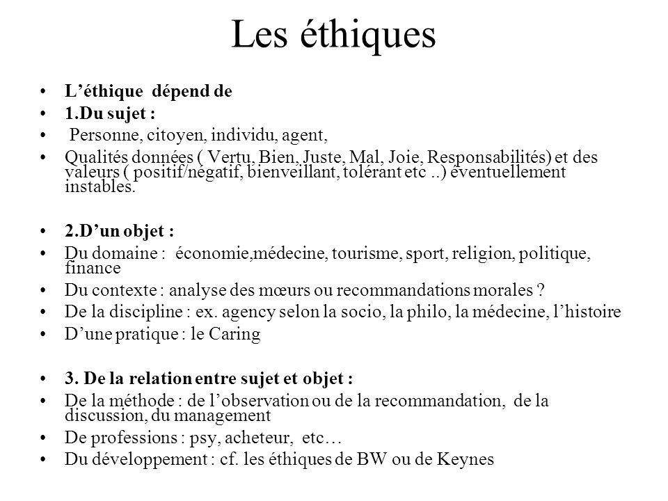 Les éthiques L'éthique dépend de 1.Du sujet :