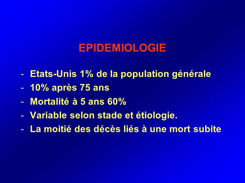 EPIDEMIOLOGIE Etats-Unis 1% de la population générale 10% après 75 ans