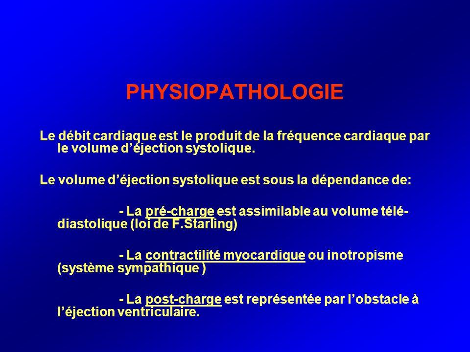PHYSIOPATHOLOGIE Le débit cardiaque est le produit de la fréquence cardiaque par le volume d'éjection systolique.