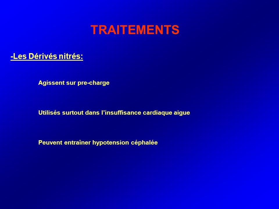 TRAITEMENTS -Les Dérivés nitrés: Agissent sur pre-charge
