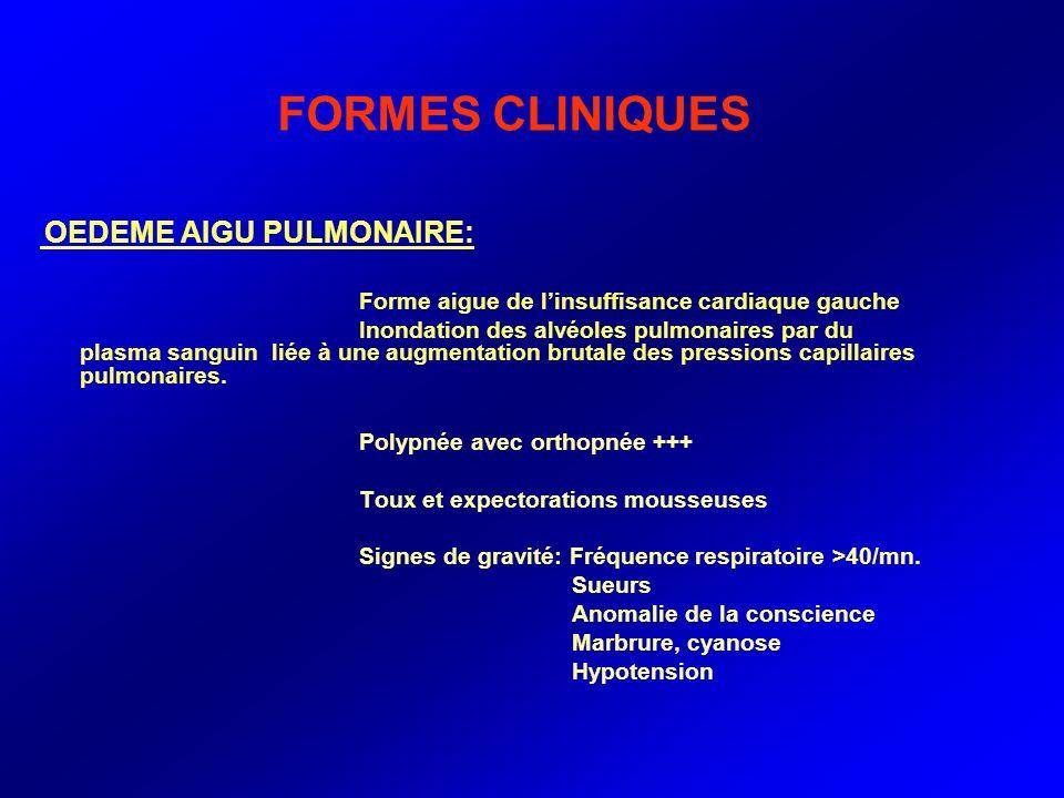 FORMES CLINIQUES Polypnée avec orthopnée +++