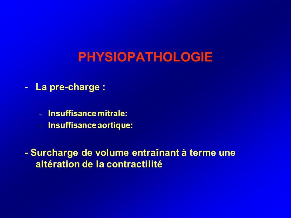 PHYSIOPATHOLOGIE La pre-charge :