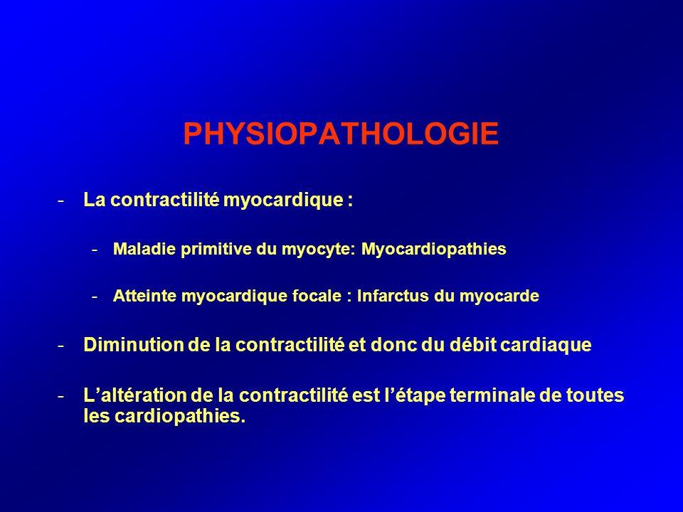 PHYSIOPATHOLOGIE La contractilité myocardique :