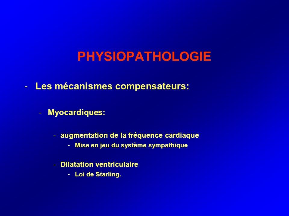 PHYSIOPATHOLOGIE Les mécanismes compensateurs: Myocardiques: