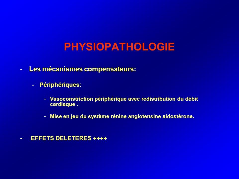 PHYSIOPATHOLOGIE Les mécanismes compensateurs: EFFETS DELETERES ++++
