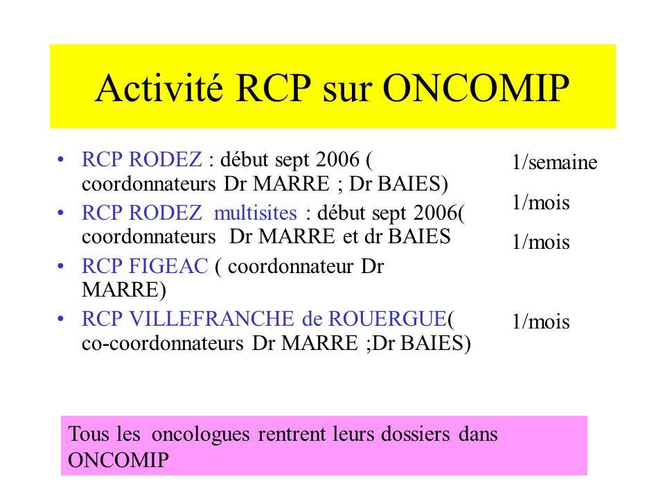 Activité RCP sur ONCOMIP