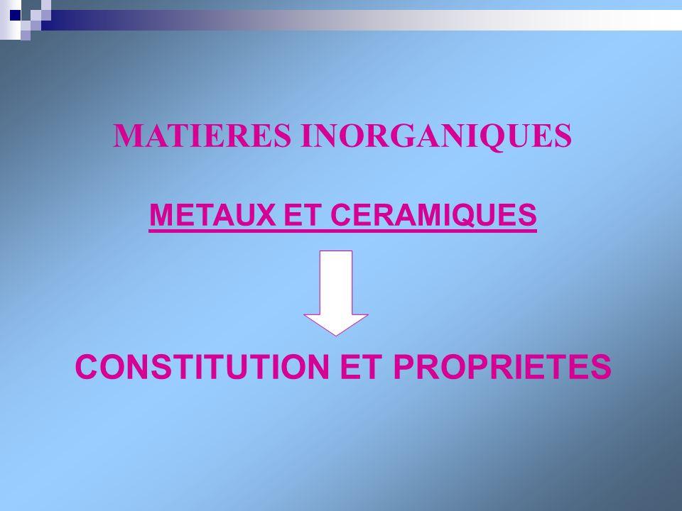MATIERES INORGANIQUES CONSTITUTION ET PROPRIETES