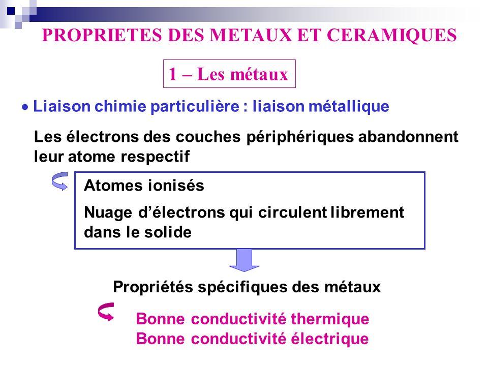 PROPRIETES DES METAUX ET CERAMIQUES