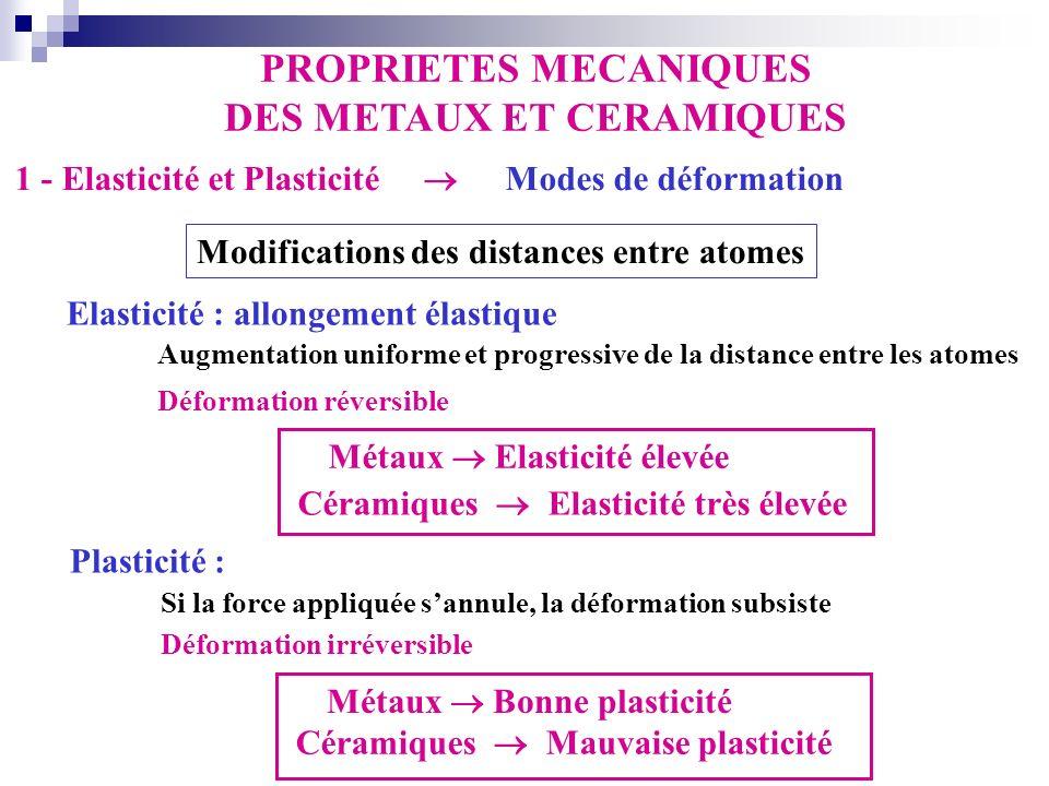 PROPRIETES MECANIQUES DES METAUX ET CERAMIQUES
