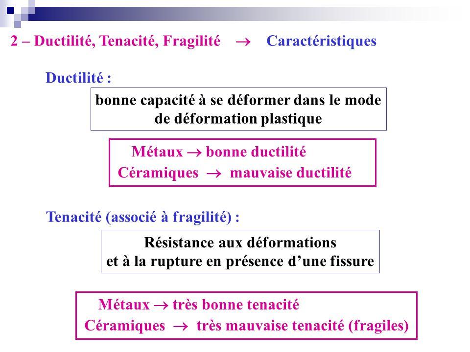 2 – Ductilité, Tenacité, Fragilité  Caractéristiques