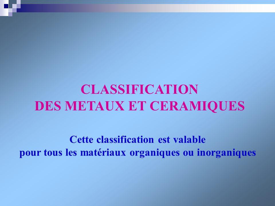 CLASSIFICATION DES METAUX ET CERAMIQUES