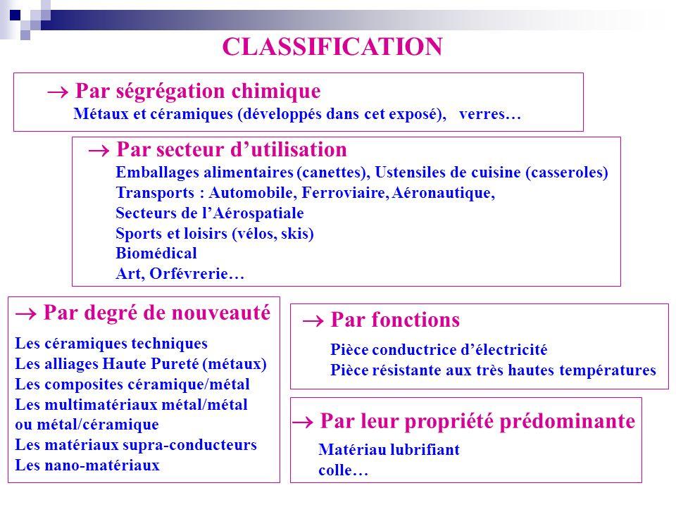 CLASSIFICATION  Par ségrégation chimique  Par secteur d'utilisation