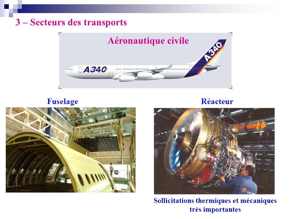 Sollicitations thermiques et mécaniques