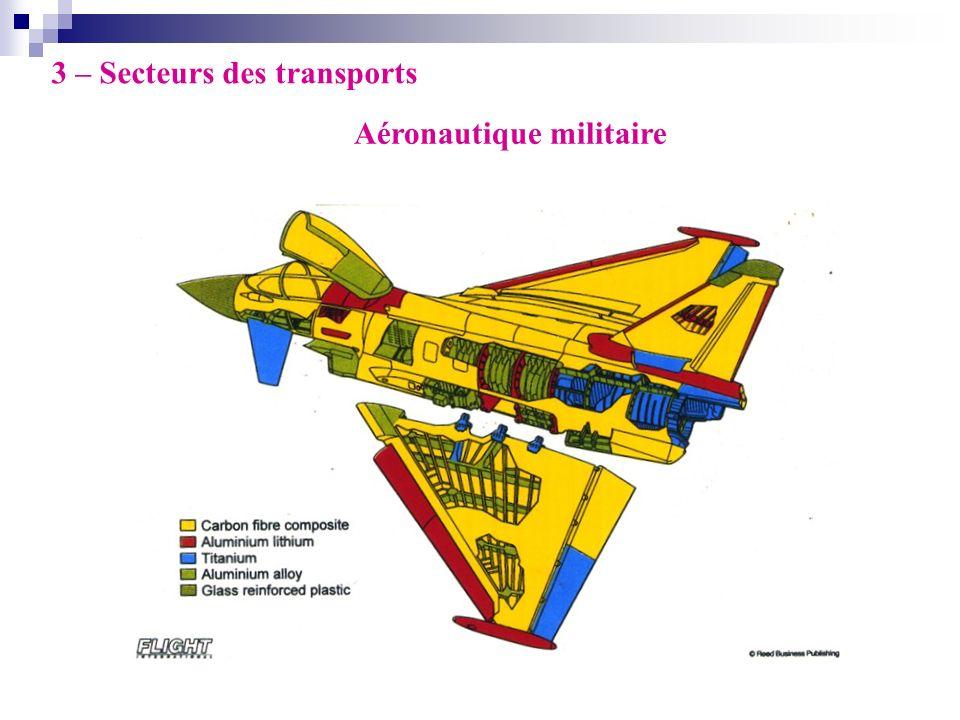 3 – Secteurs des transports