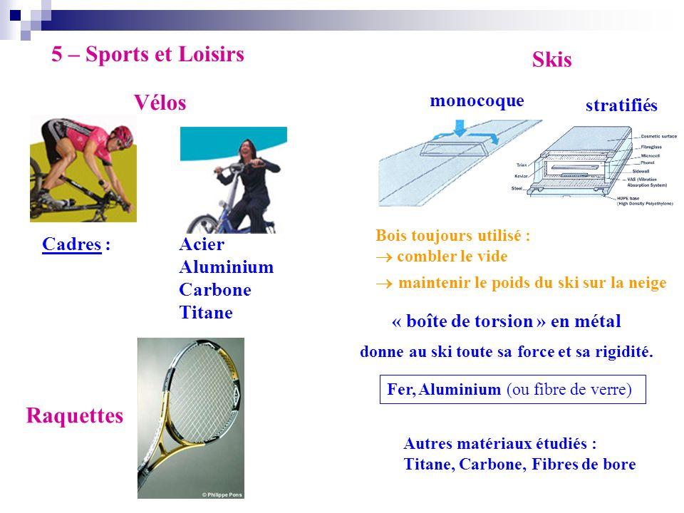 5 – Sports et Loisirs Skis Vélos Raquettes monocoque stratifiés